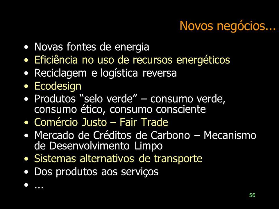 Novos negócios... Novas fontes de energia
