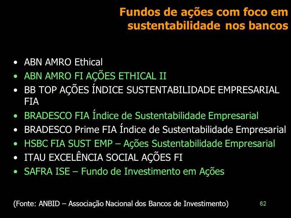 Fundos de ações com foco em sustentabilidade nos bancos