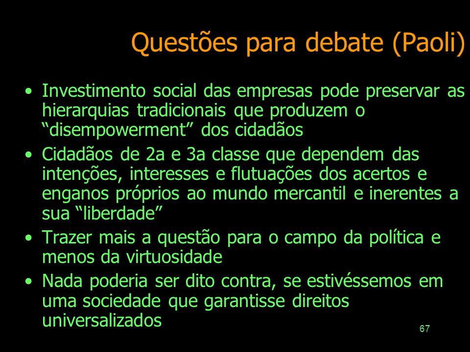Questões para debate (Paoli)