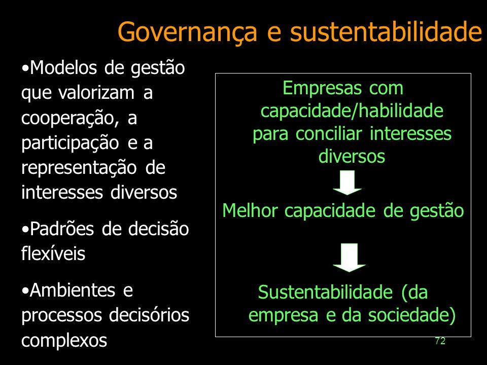Governança e sustentabilidade