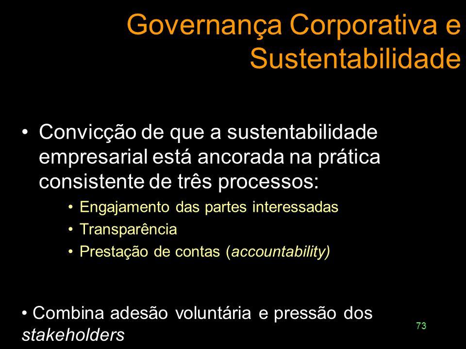 Governança Corporativa e Sustentabilidade