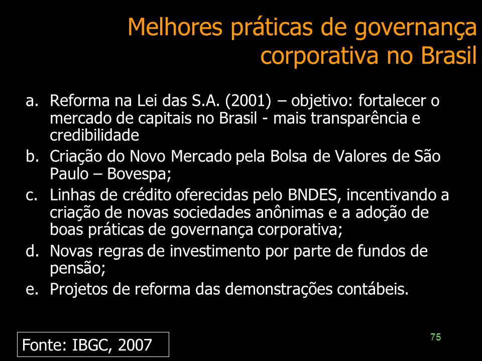 Melhores práticas de governança corporativa no Brasil