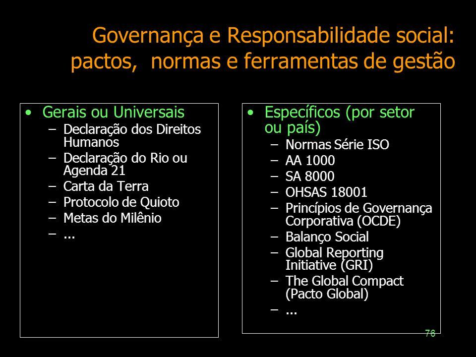 Governança e Responsabilidade social: pactos, normas e ferramentas de gestão