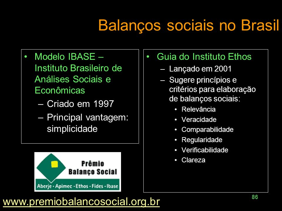 Balanços sociais no Brasil