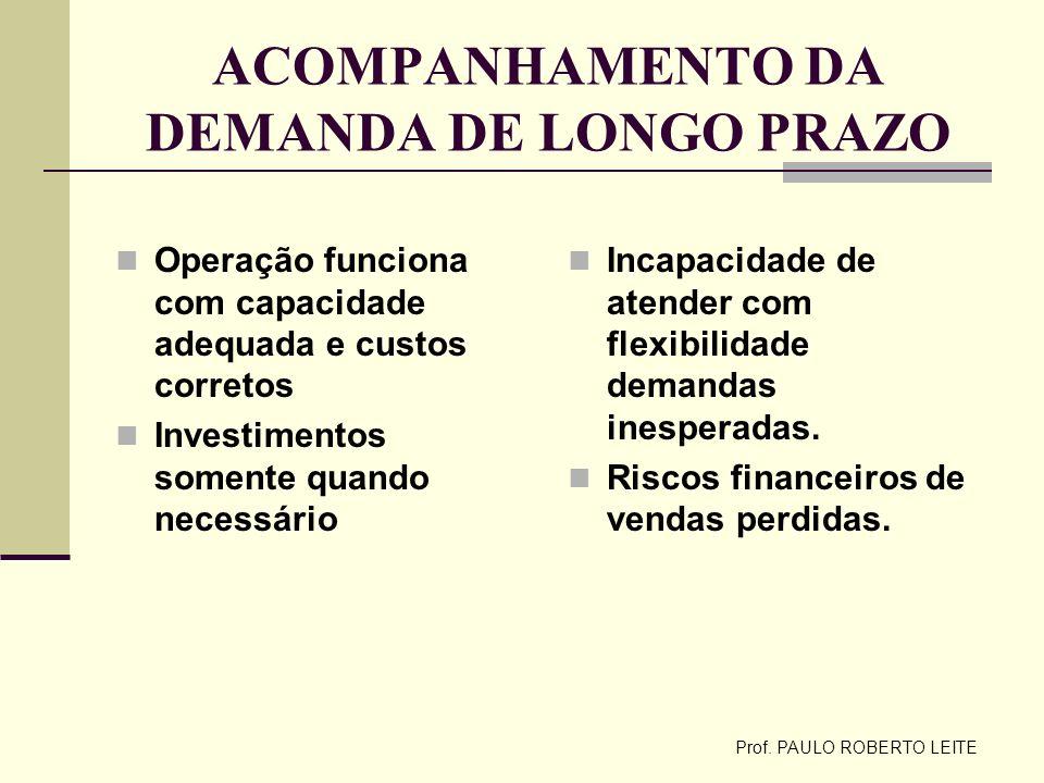 ACOMPANHAMENTO DA DEMANDA DE LONGO PRAZO