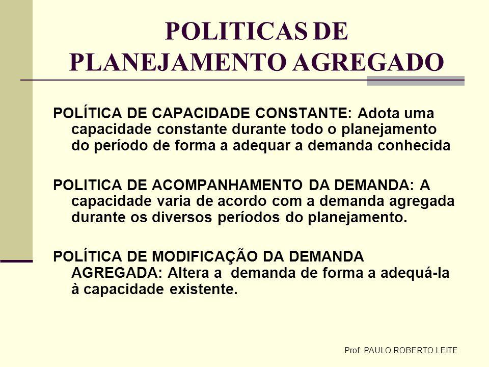 POLITICAS DE PLANEJAMENTO AGREGADO