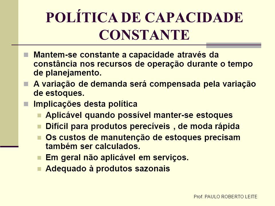 POLÍTICA DE CAPACIDADE CONSTANTE
