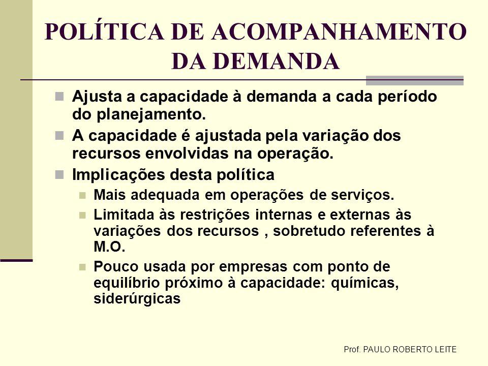 POLÍTICA DE ACOMPANHAMENTO DA DEMANDA