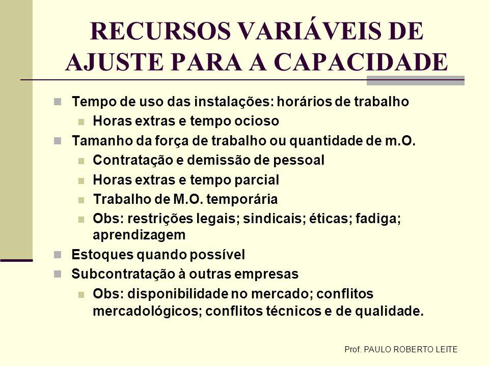 RECURSOS VARIÁVEIS DE AJUSTE PARA A CAPACIDADE