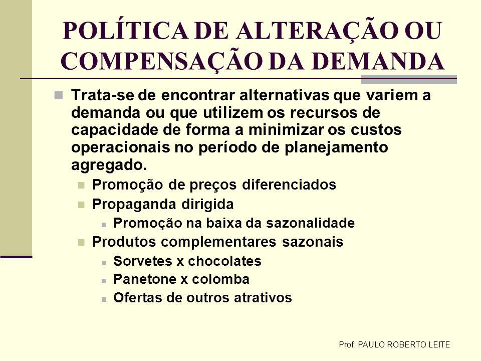 POLÍTICA DE ALTERAÇÃO OU COMPENSAÇÃO DA DEMANDA