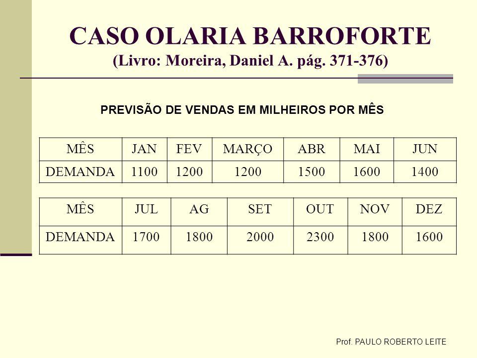 CASO OLARIA BARROFORTE (Livro: Moreira, Daniel A. pág. 371-376)