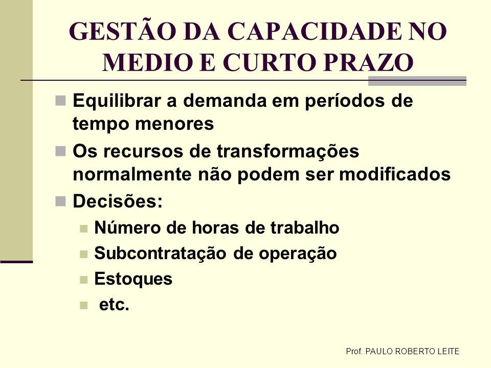 GESTÃO DA CAPACIDADE NO MEDIO E CURTO PRAZO