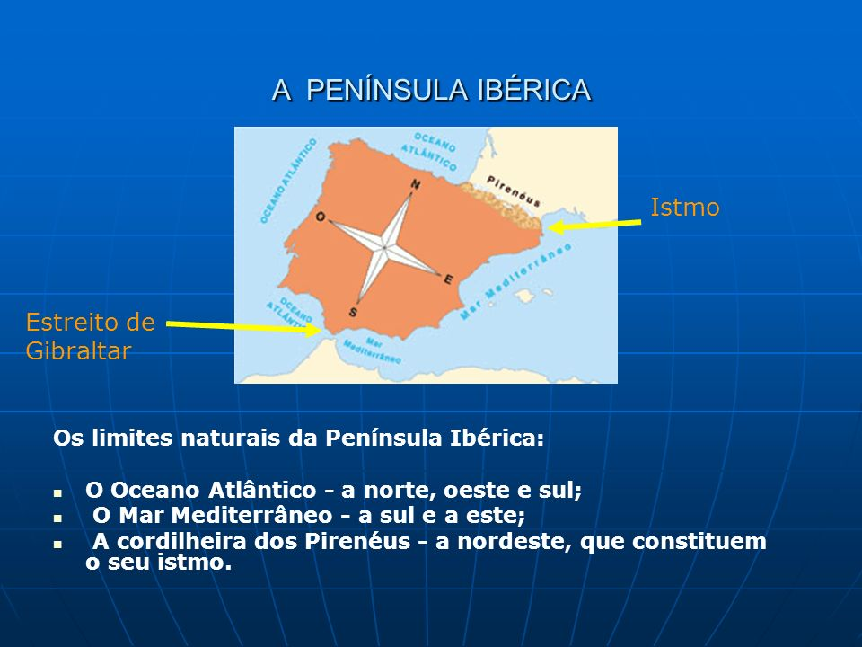 A PENÍNSULA IBÉRICA Istmo Estreito de Gibraltar