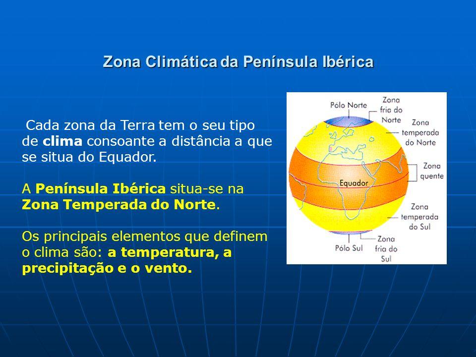 Zona Climática da Península Ibérica