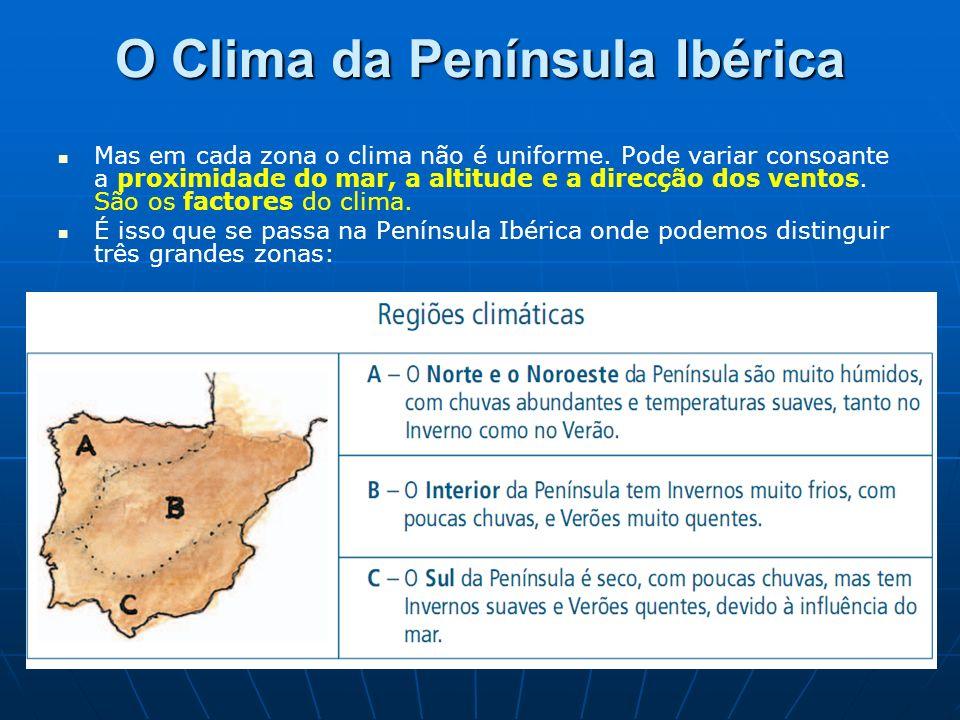 O Clima da Península Ibérica