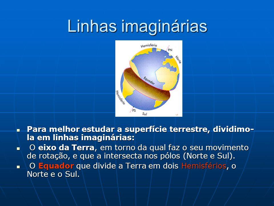 Linhas imaginárias Para melhor estudar a superfície terrestre, dividimo-la em linhas imaginárias: