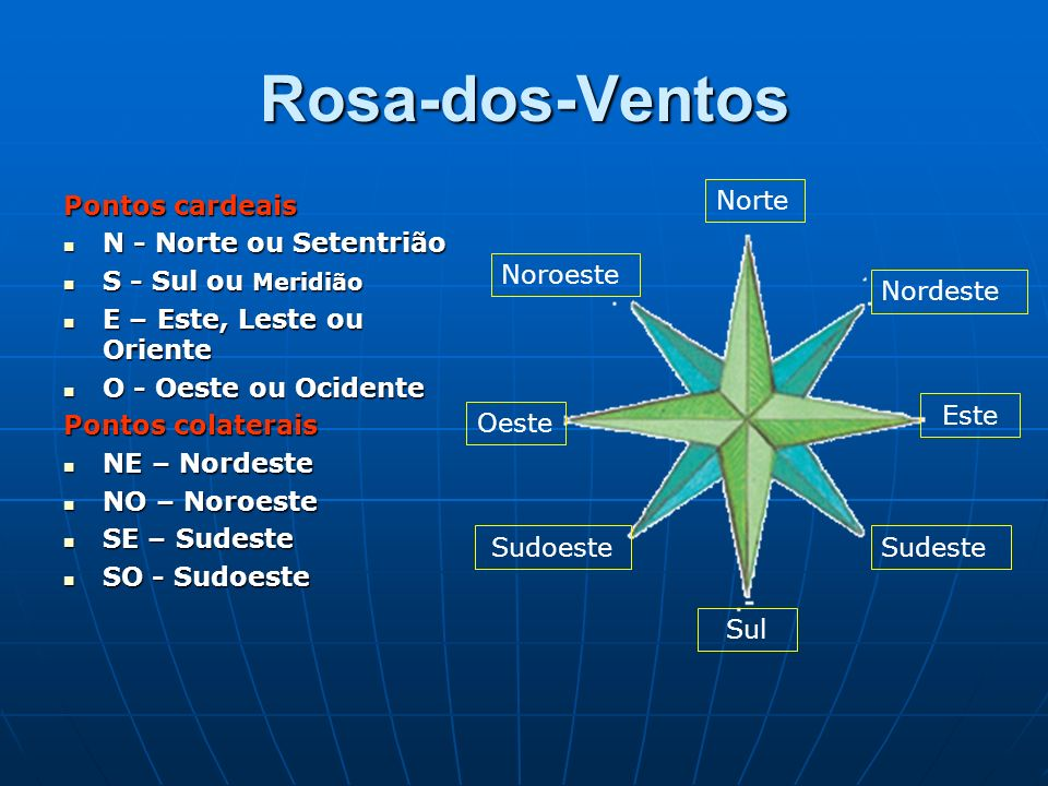 Rosa-dos-Ventos Pontos cardeais N - Norte ou Setentrião