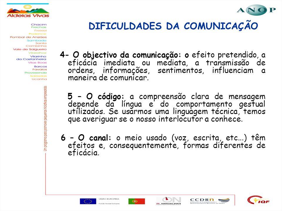 DIFICULDADES DA COMUNICAÇÃO
