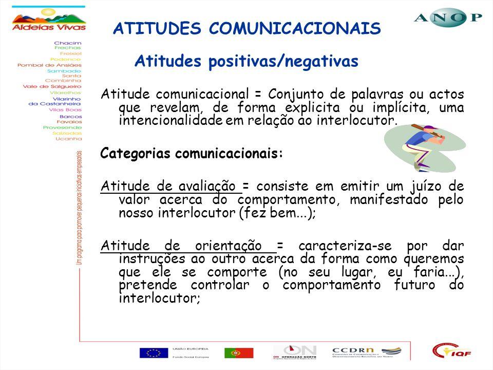 ATITUDES COMUNICACIONAIS Atitudes positivas/negativas