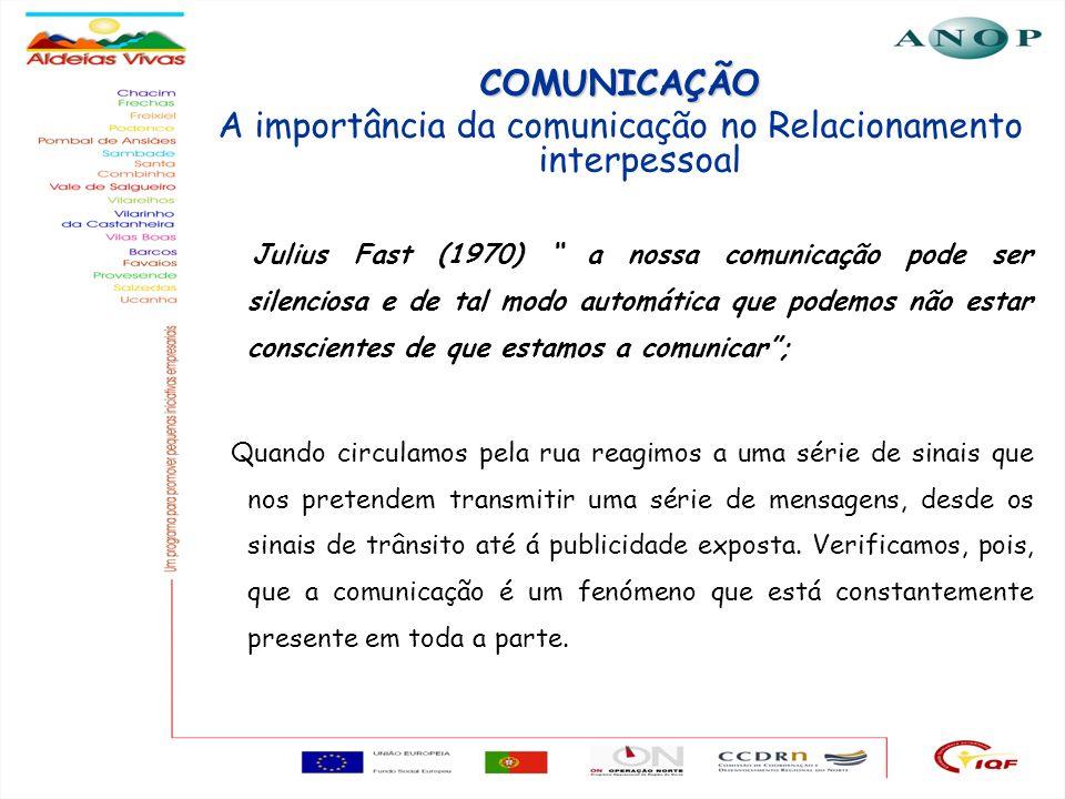 A importância da comunicação no Relacionamento interpessoal