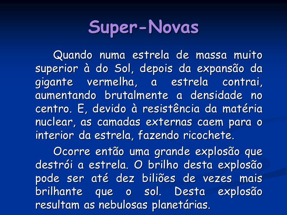 Super-Novas