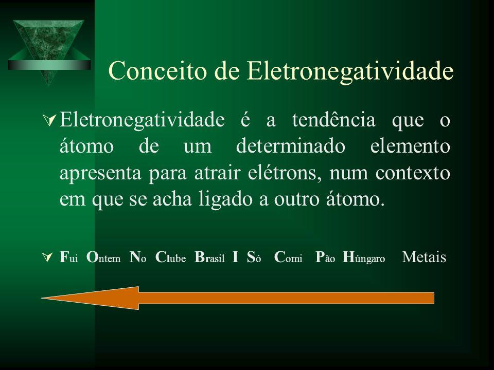 Conceito de Eletronegatividade