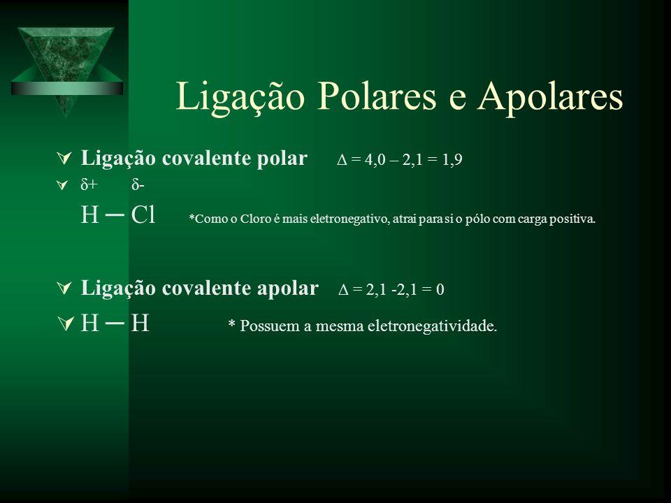 Ligação Polares e Apolares