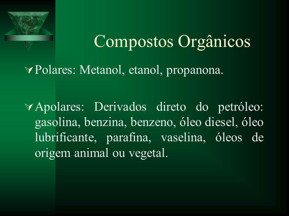 Compostos Orgânicos Polares: Metanol, etanol, propanona.