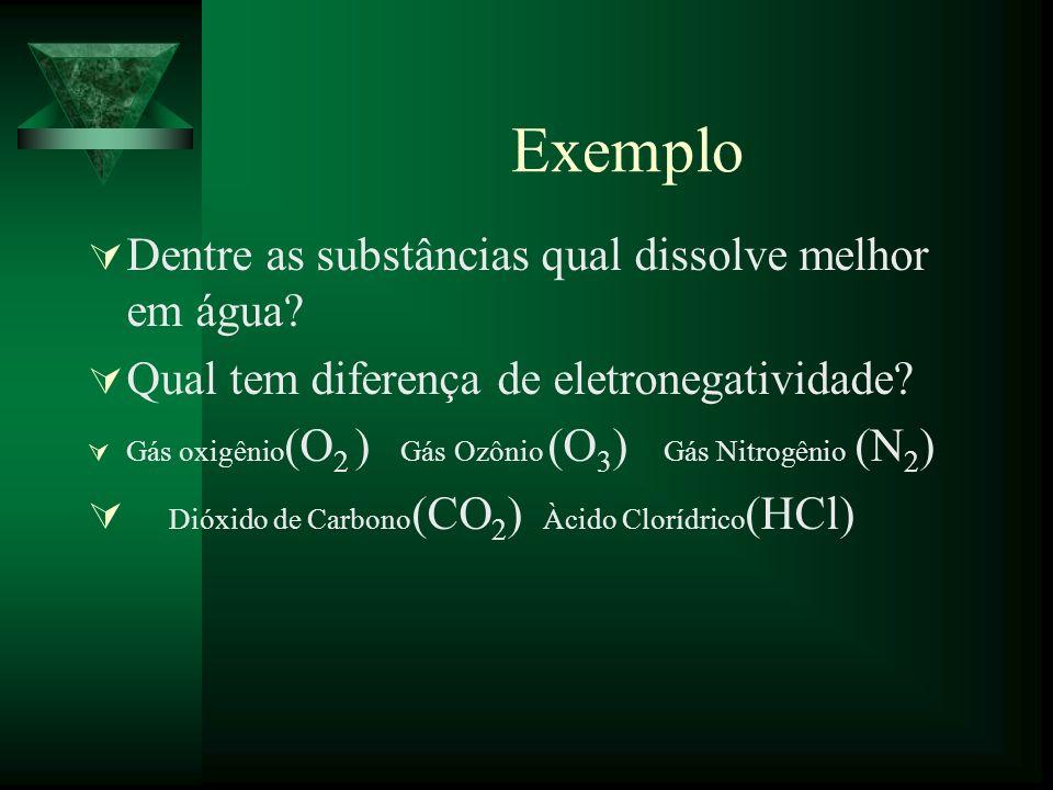 Exemplo Dentre as substâncias qual dissolve melhor em água
