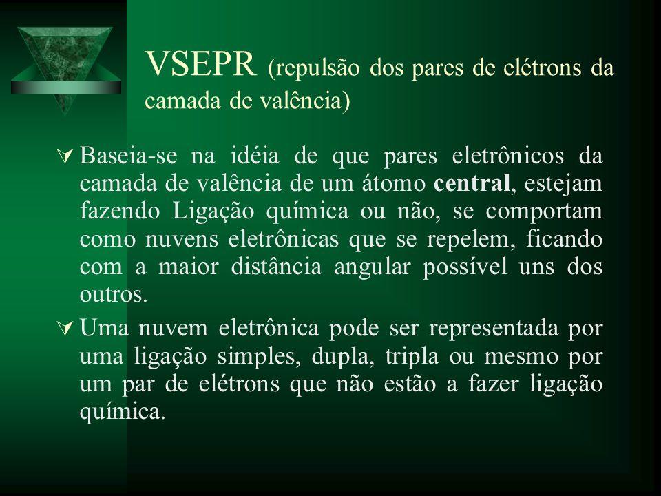 VSEPR (repulsão dos pares de elétrons da camada de valência)