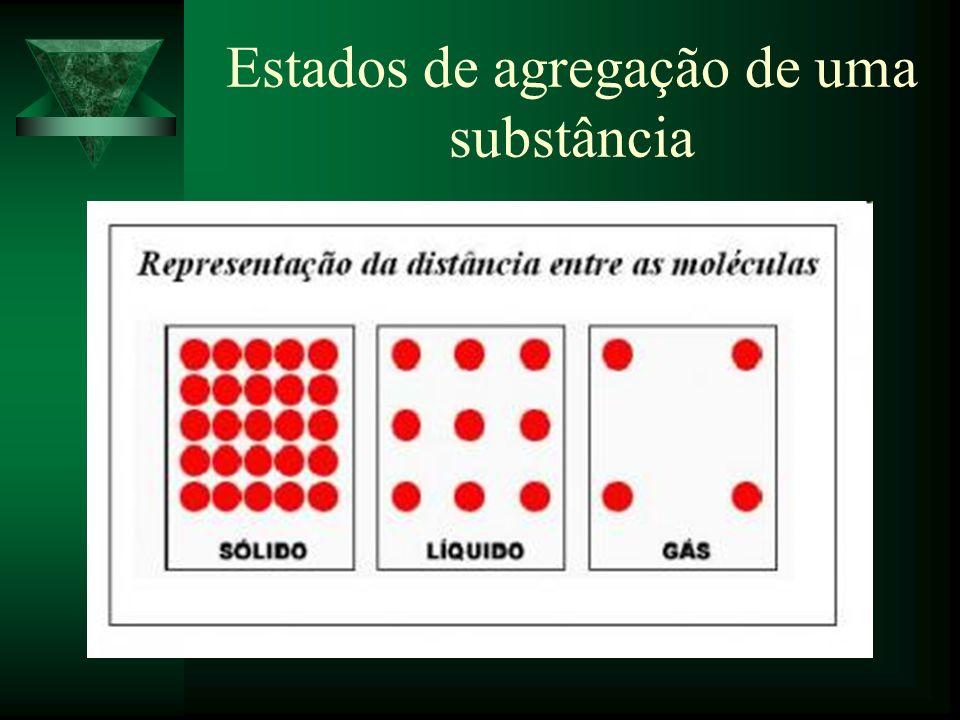 Estados de agregação de uma substância