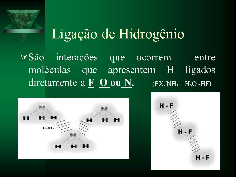 Ligação de HidrogênioSão interações que ocorrem entre moléculas que apresentem H ligados diretamente a F O ou N.