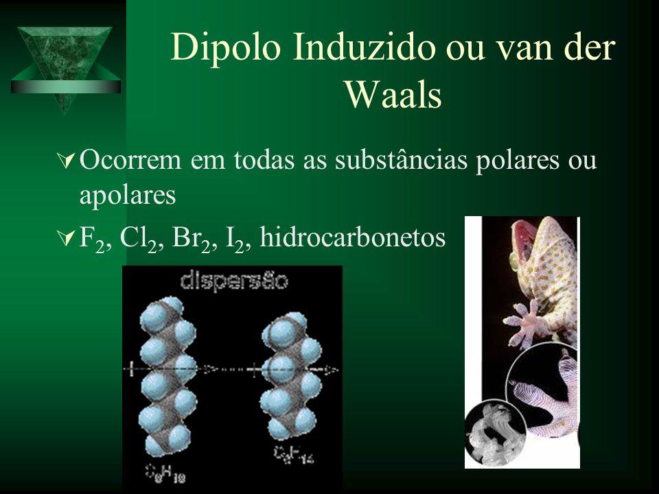 Dipolo Induzido ou van der Waals