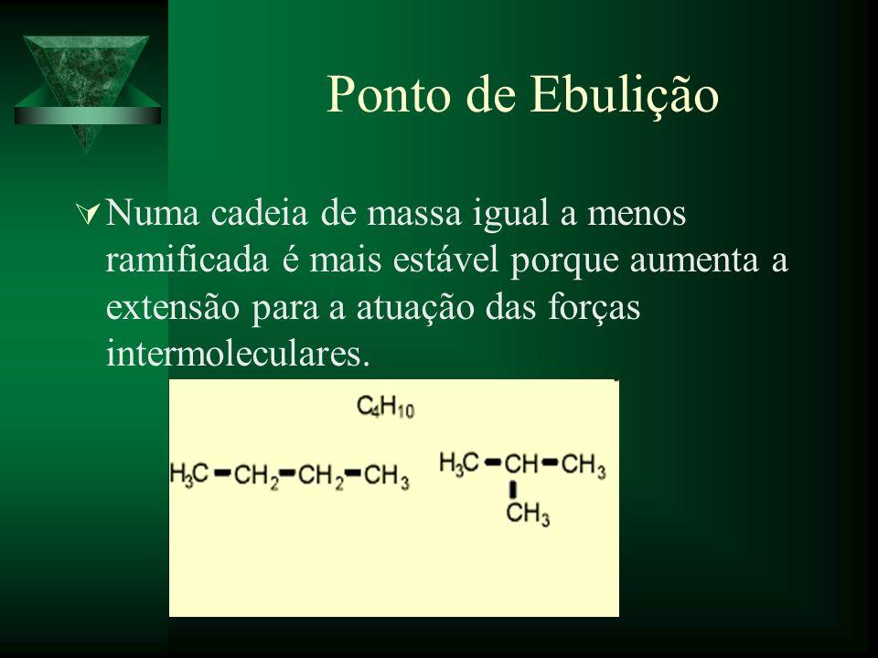Ponto de EbuliçãoNuma cadeia de massa igual a menos ramificada é mais estável porque aumenta a extensão para a atuação das forças intermoleculares.