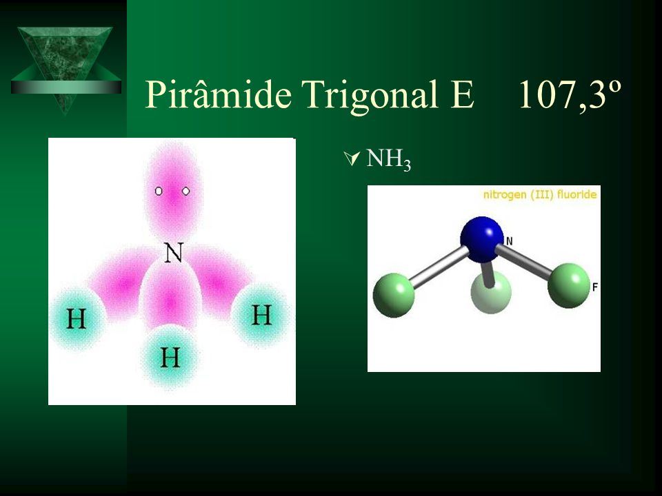 Pirâmide Trigonal E 107,3º NH3