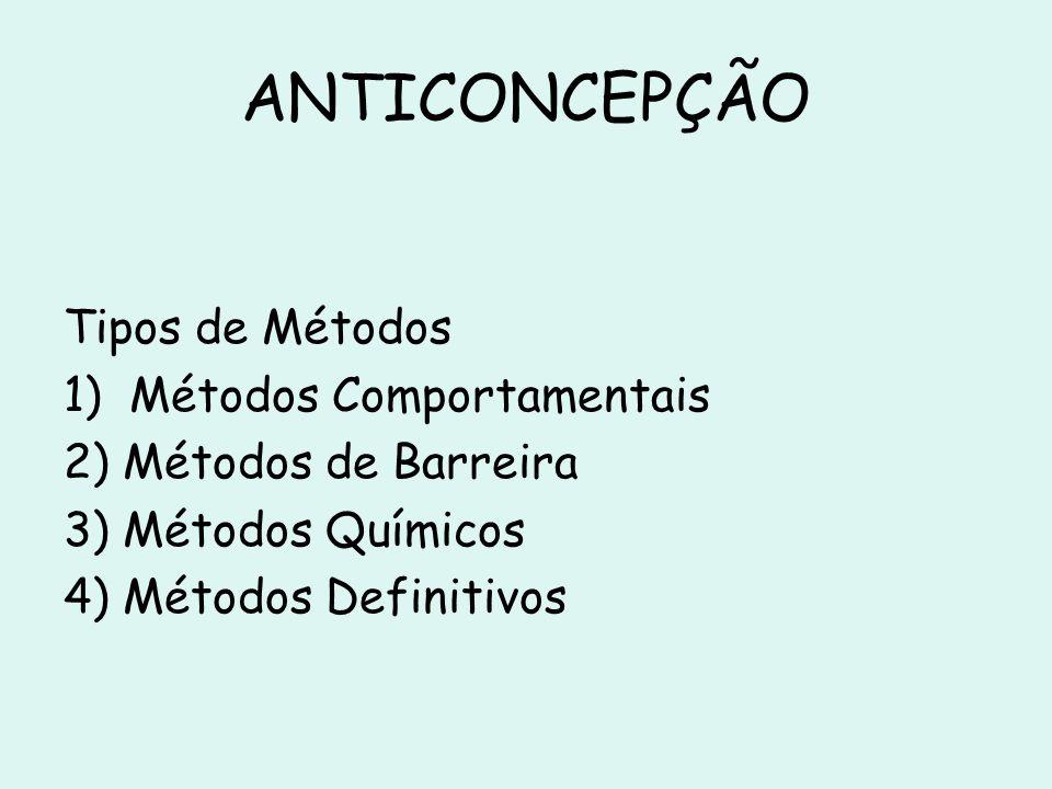 ANTICONCEPÇÃO Tipos de Métodos 1) Métodos Comportamentais