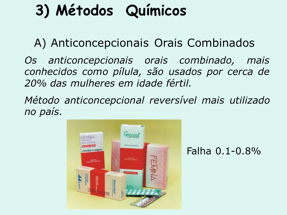 3) Métodos Químicos A) Anticoncepcionais Orais Combinados