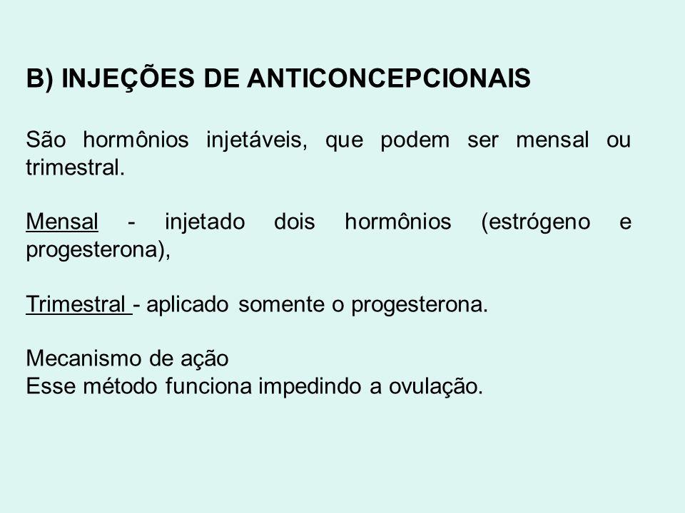 B) INJEÇÕES DE ANTICONCEPCIONAIS