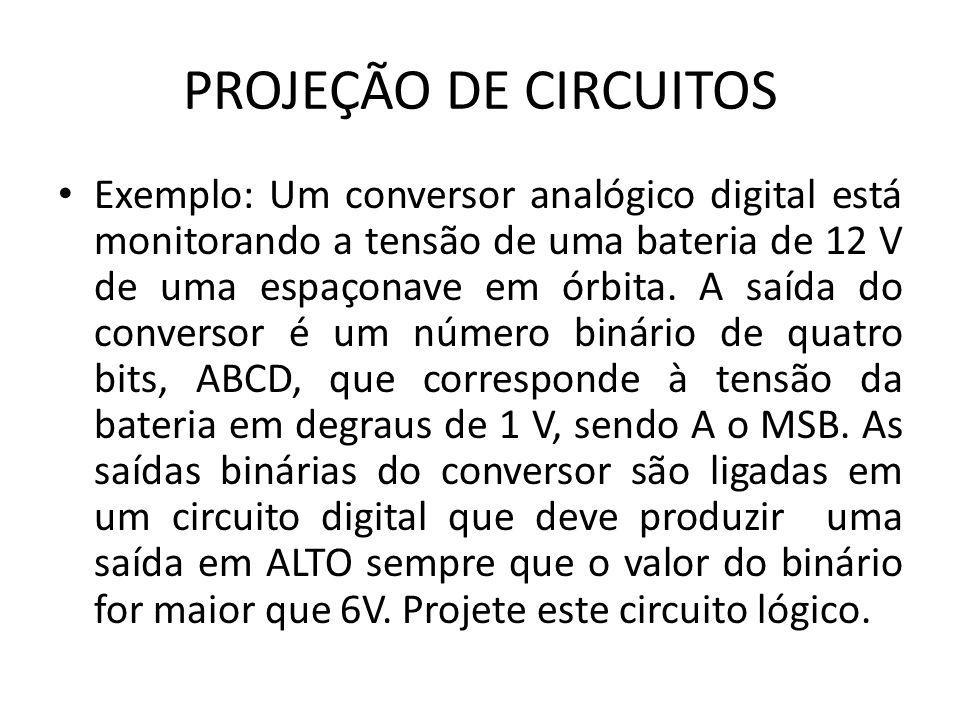 PROJEÇÃO DE CIRCUITOS