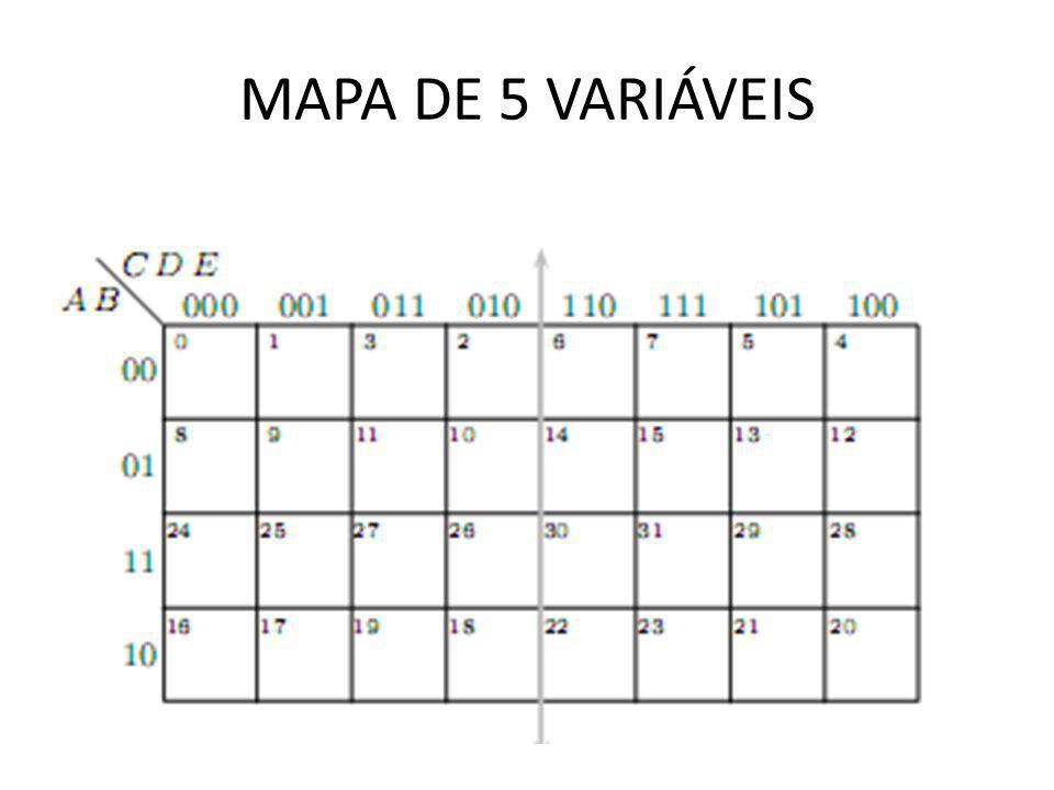 MAPA DE 5 VARIÁVEIS
