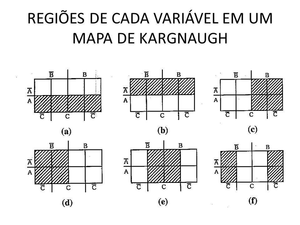 REGIÕES DE CADA VARIÁVEL EM UM MAPA DE KARGNAUGH