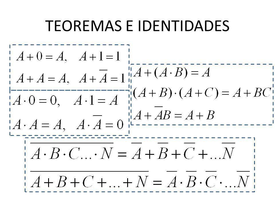 TEOREMAS E IDENTIDADES