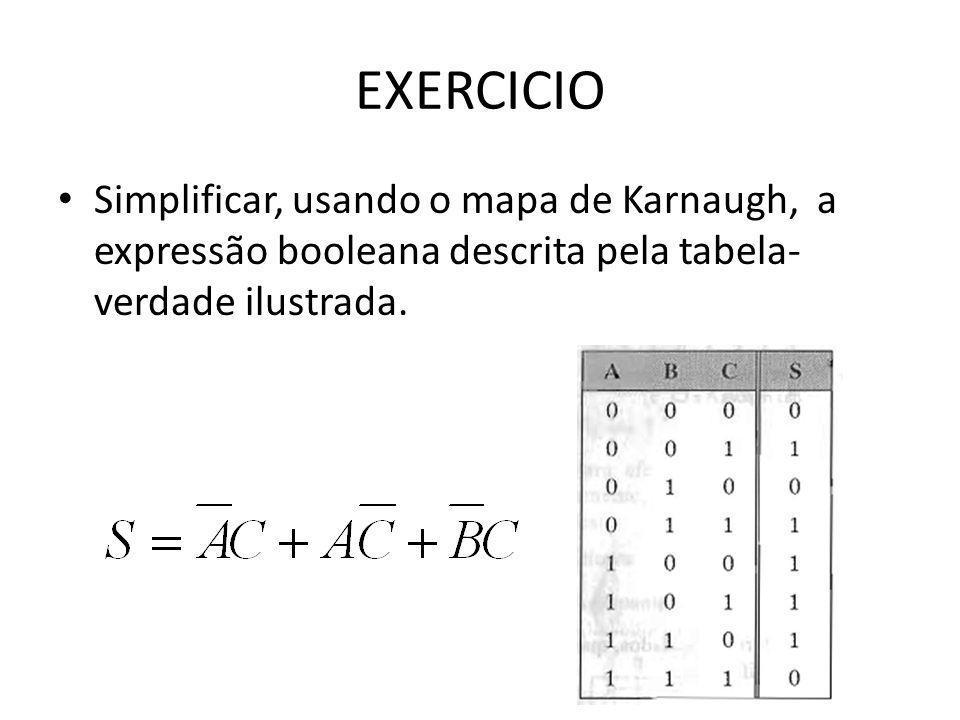 EXERCICIO Simplificar, usando o mapa de Karnaugh, a expressão booleana descrita pela tabela-verdade ilustrada.