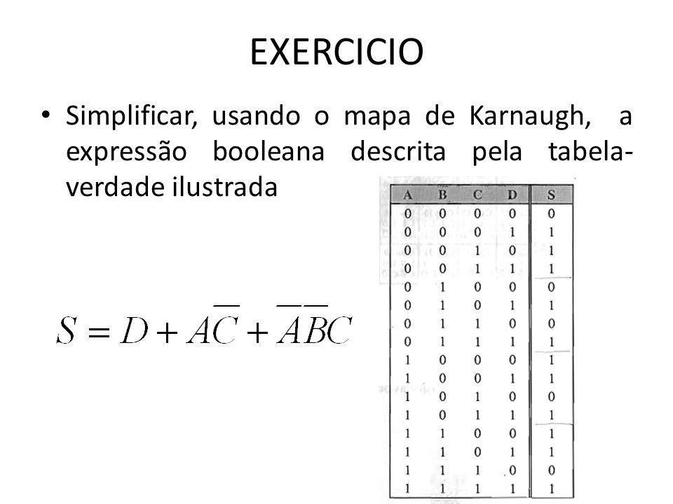 EXERCICIOSimplificar, usando o mapa de Karnaugh, a expressão booleana descrita pela tabela-verdade ilustrada.