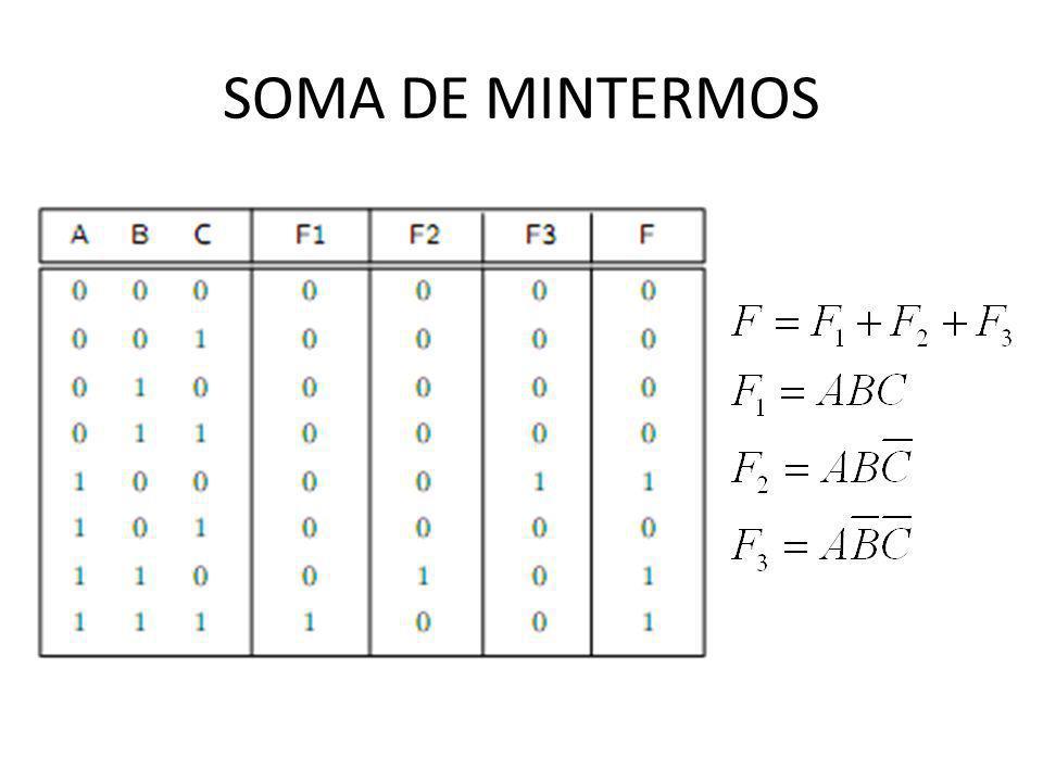 SOMA DE MINTERMOS
