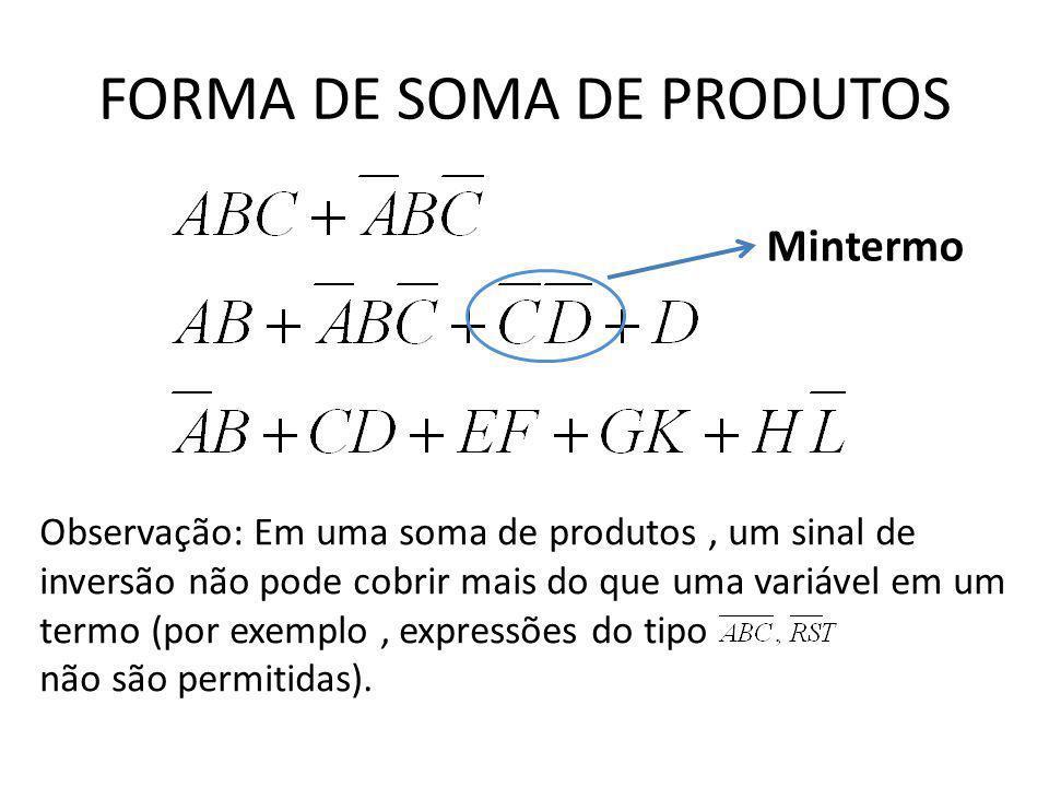 FORMA DE SOMA DE PRODUTOS