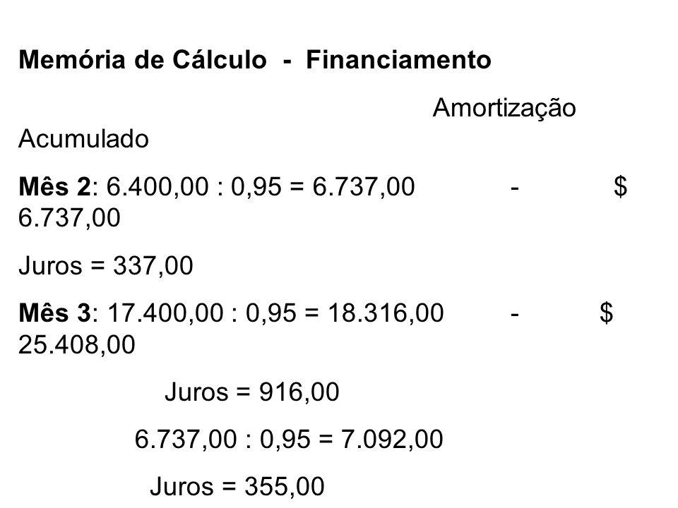 Memória de Cálculo - Financiamento