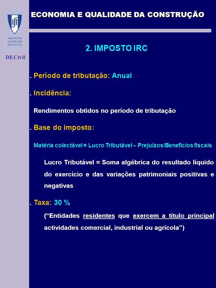 2. IMPOSTO IRC . Período de tributação: Anual . Incidência: