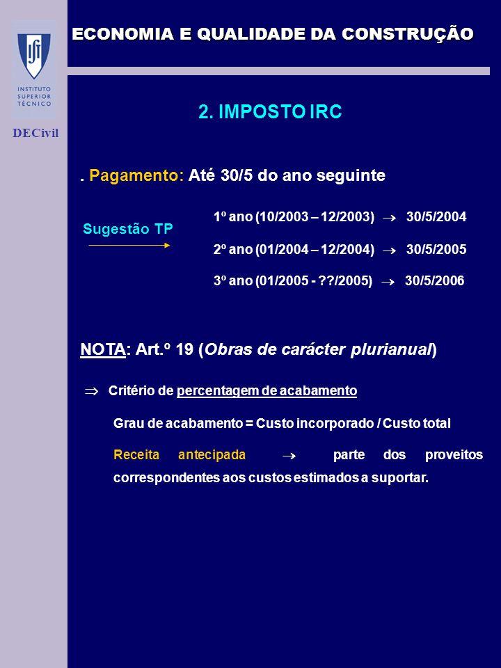 2. IMPOSTO IRC . Pagamento: Até 30/5 do ano seguinte