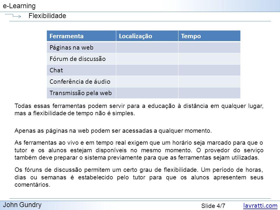 Ferramenta Localização Tempo Páginas na web Fórum de discussão Chat